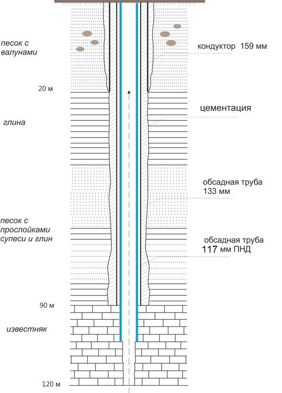 образец смета на бурение скважины на воду - фото 2